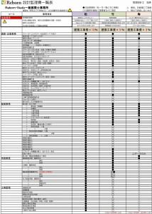設計監理費一覧表
